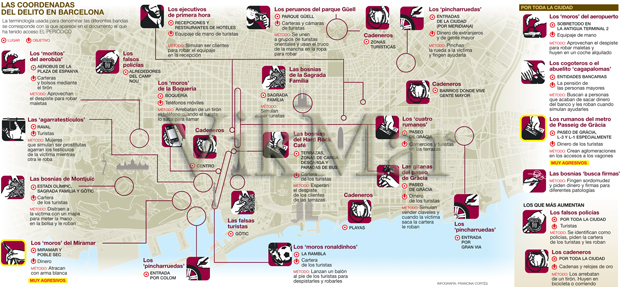 Карта криминальных районов Барселоны