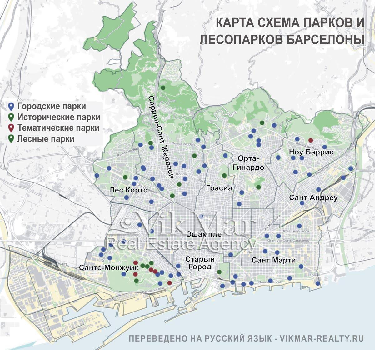 Схема расположения парков Барселоны